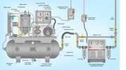 Brief Info about Screw Compressor